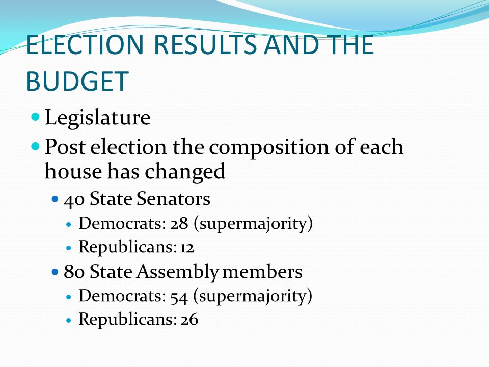 ELECTION RESULTS AND THE BUDGET Legislature Post election the composition of each house has changed 40 State Senators Democrats: 28 (supermajority) Re
