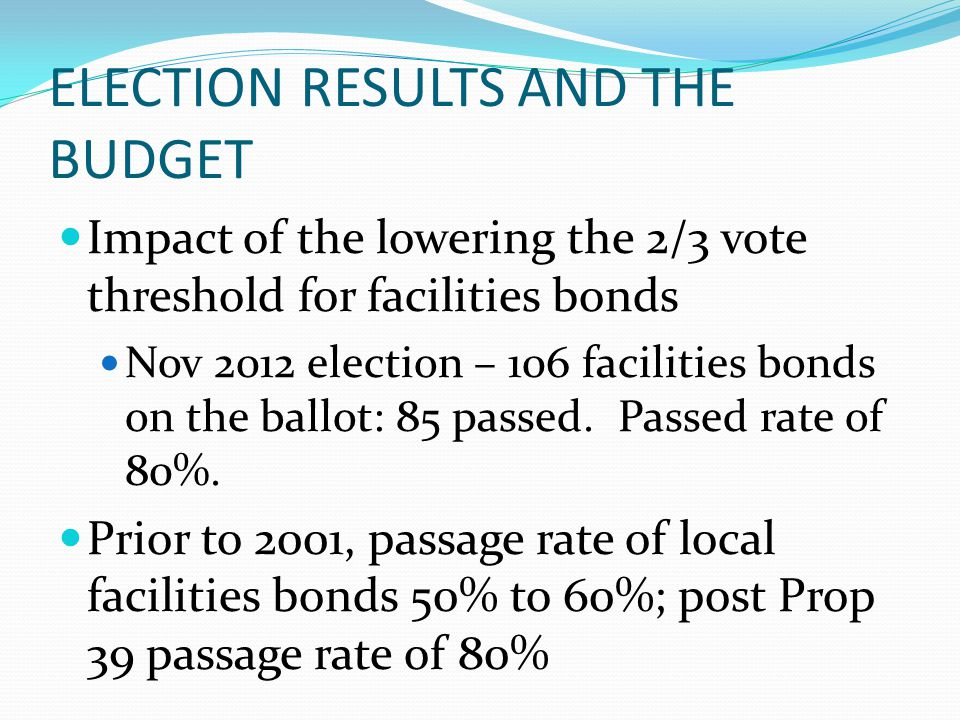 ELECTION RESULTS AND THE BUDGET Impact of the lowering the 2/3 vote threshold for facilities bonds Nov 2012 election – 106 facilities bonds on the bal