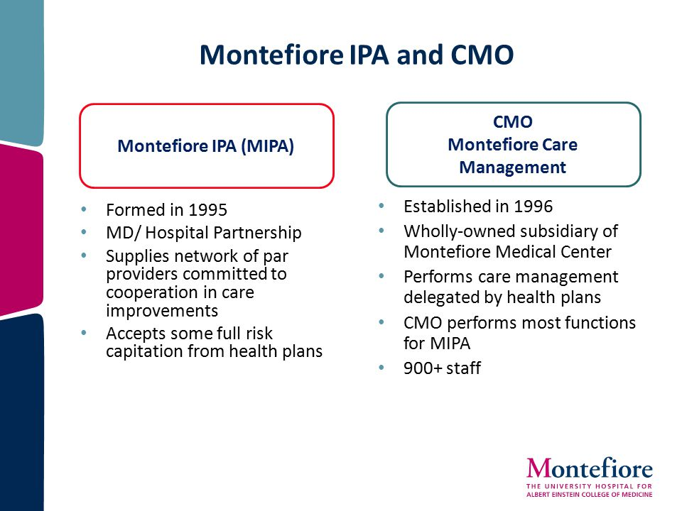 Montefiore IPA and CMO Formed in 1995 MD/ Hospital Partnership Supplies network of par providers committed to cooperation in care improvements Accepts some full risk capitation from health plans Established in 1996 Wholly-owned subsidiary of Montefiore Medical Center Performs care management delegated by health plans CMO performs most functions for MIPA 900+ staff CMO Montefiore Care Management Montefiore IPA (MIPA)