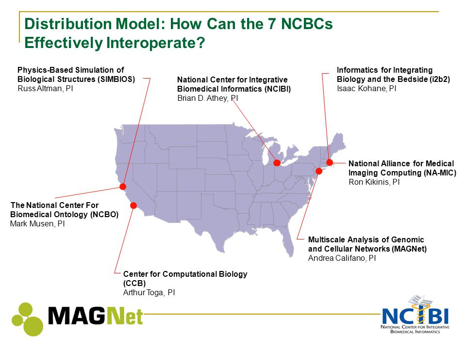 Distribution Model: How Can the 7 NCBCs Effectively Interoperate.