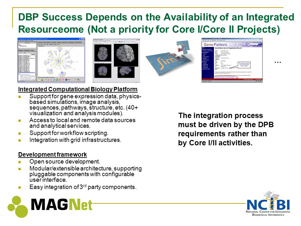 DBP Success Depends on the Availability of an Integrated Resourceome (Not a priority for Core I/Core II Projects) Integrated Computational Biology Platform Support for gene expression data, physics- based simulations, image analysis, sequences, pathways, structure, etc.