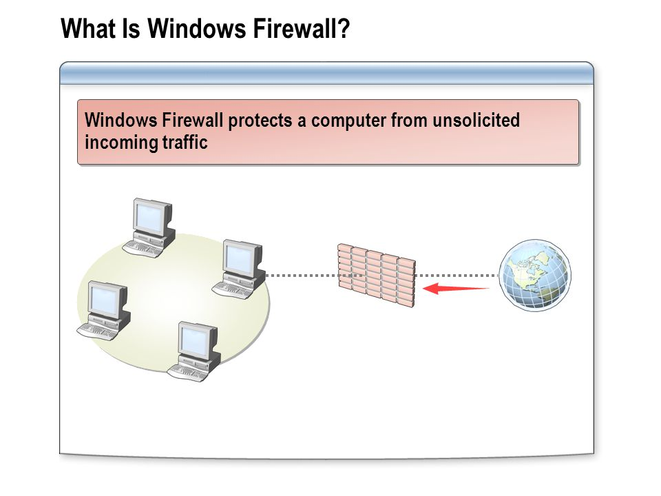 Windows Firewall protects a computer from unsolicited incoming traffic What Is Windows Firewall