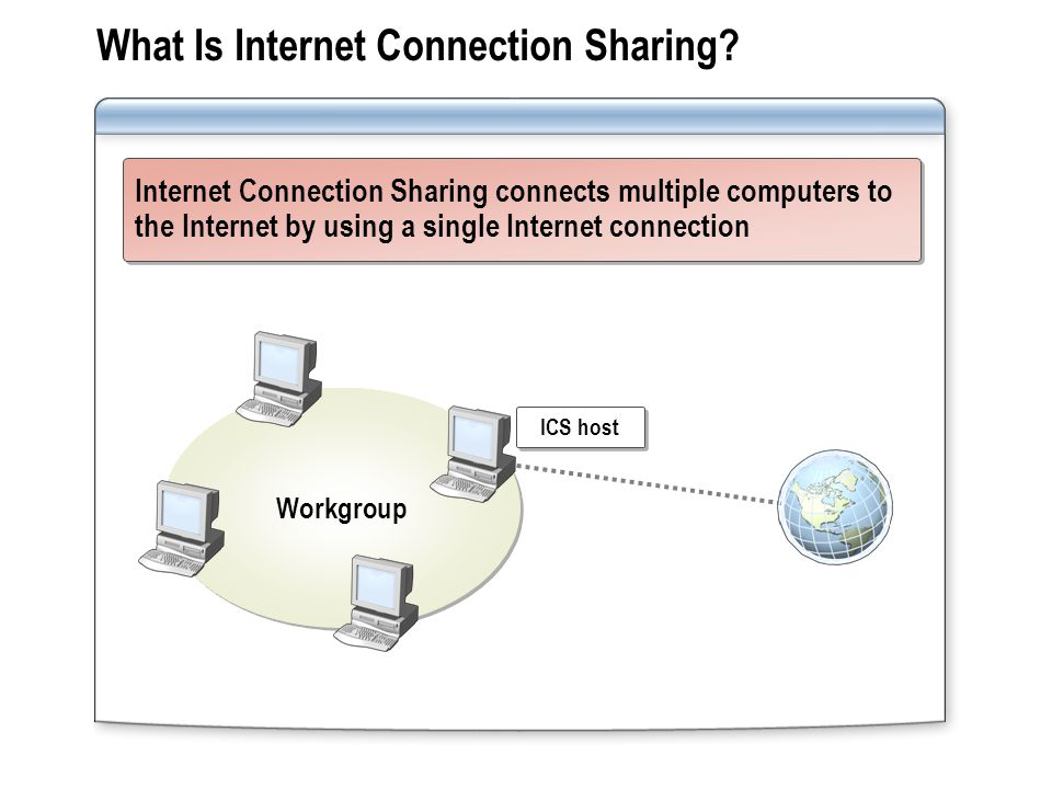 What Is Internet Connection Sharing.