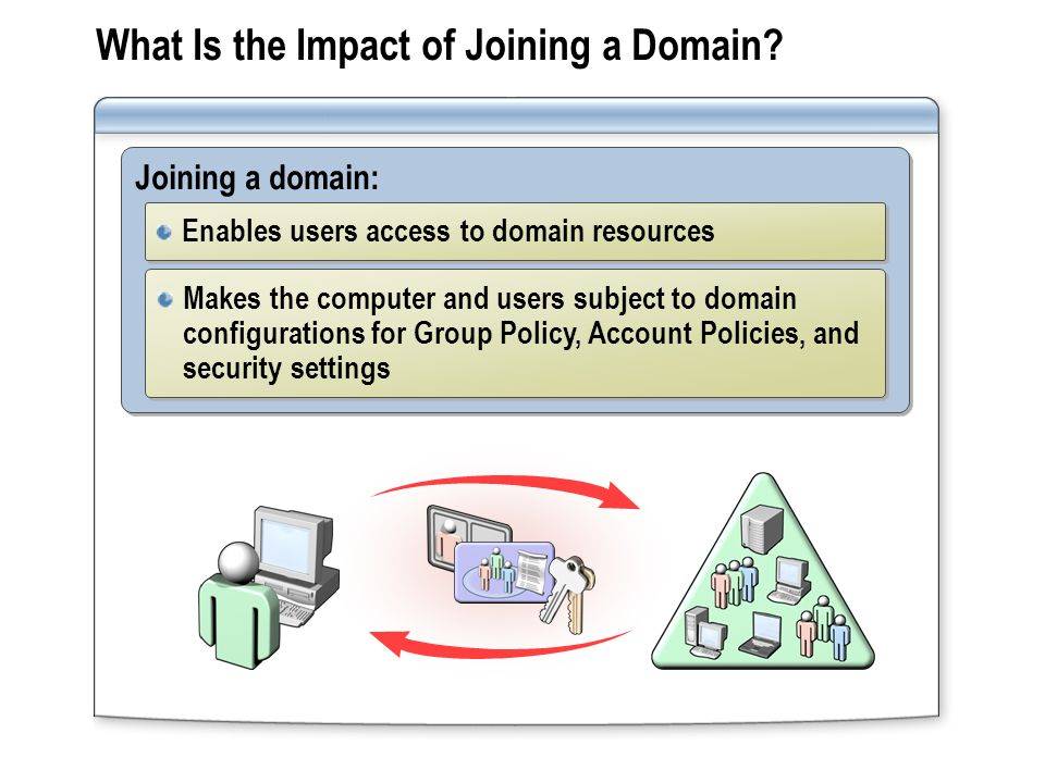 What Is the Impact of Joining a Domain.