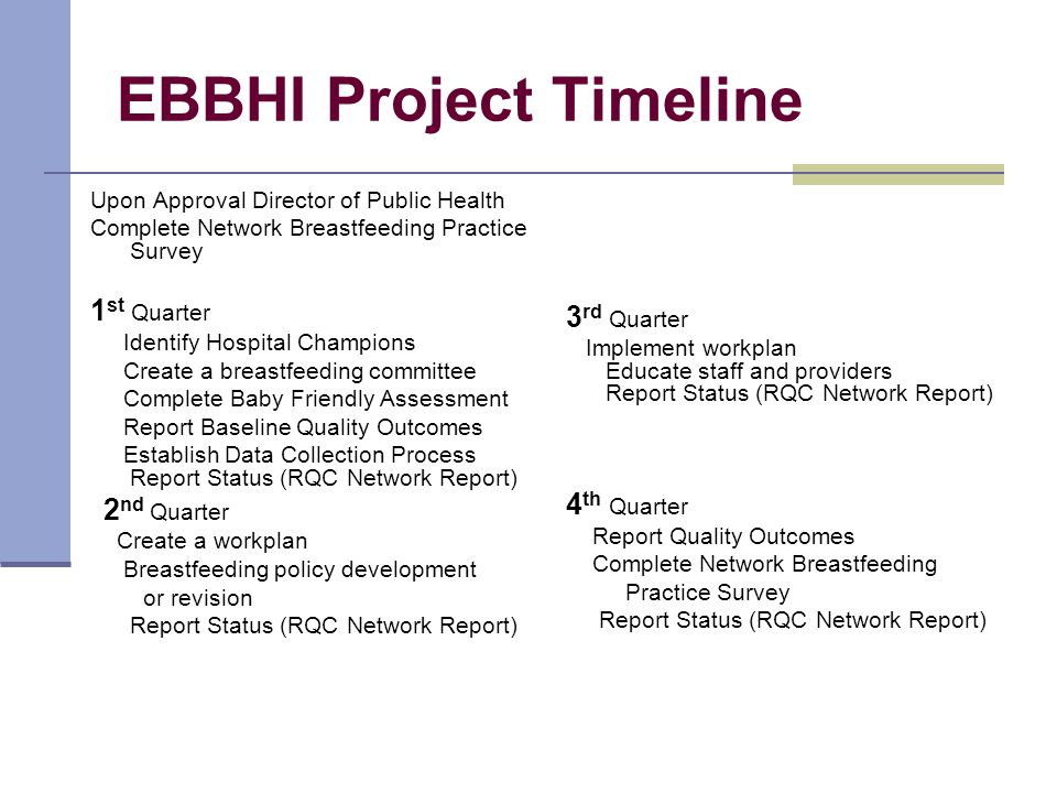 EBBHI Project Timeline Upon Approval Director of Public Health Complete Network Breastfeeding Practice Survey 1 st Quarter Identify Hospital Champions