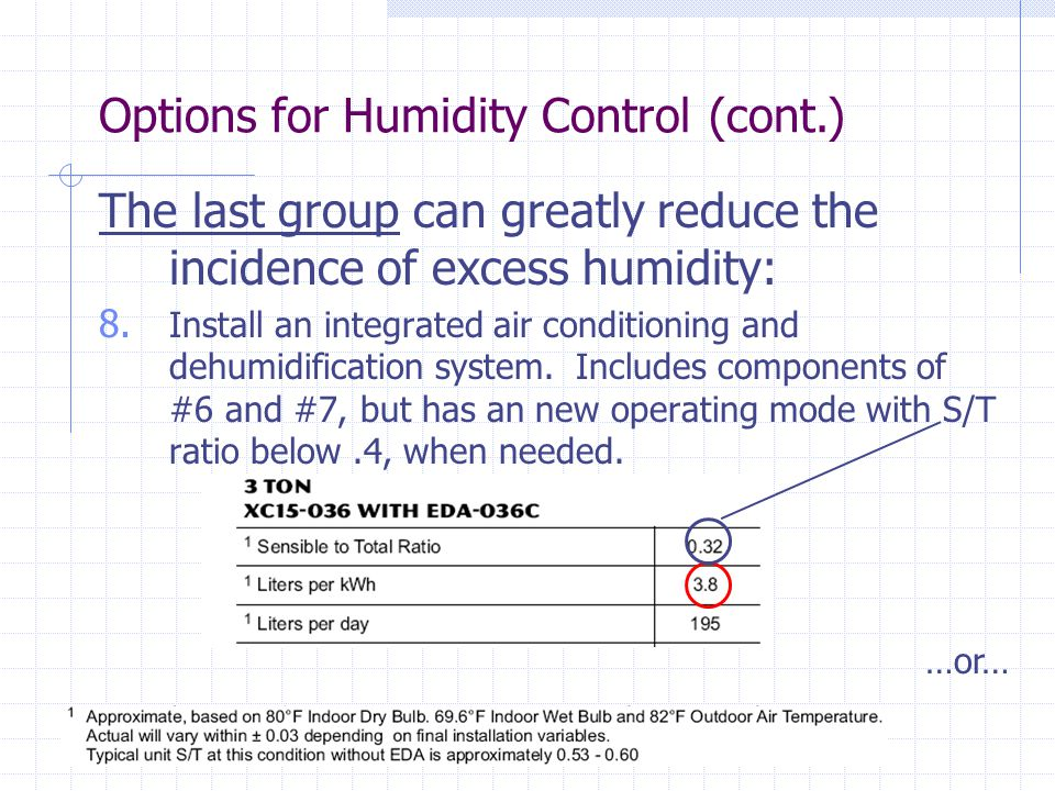 The last group can greatly reduce the incidence of excess humidity: 8.