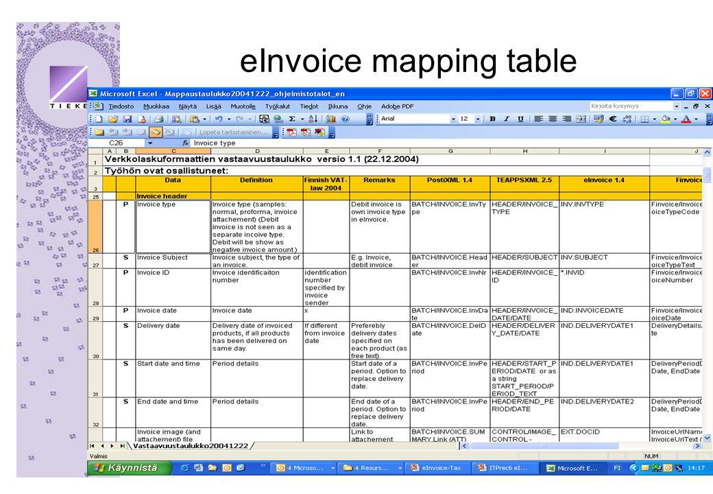 TIEKE/Jari Salo eInvoice mapping table
