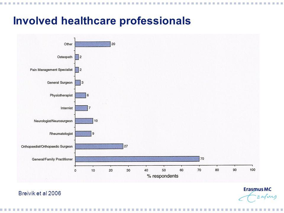 Involved healthcare professionals Breivik et al 2006