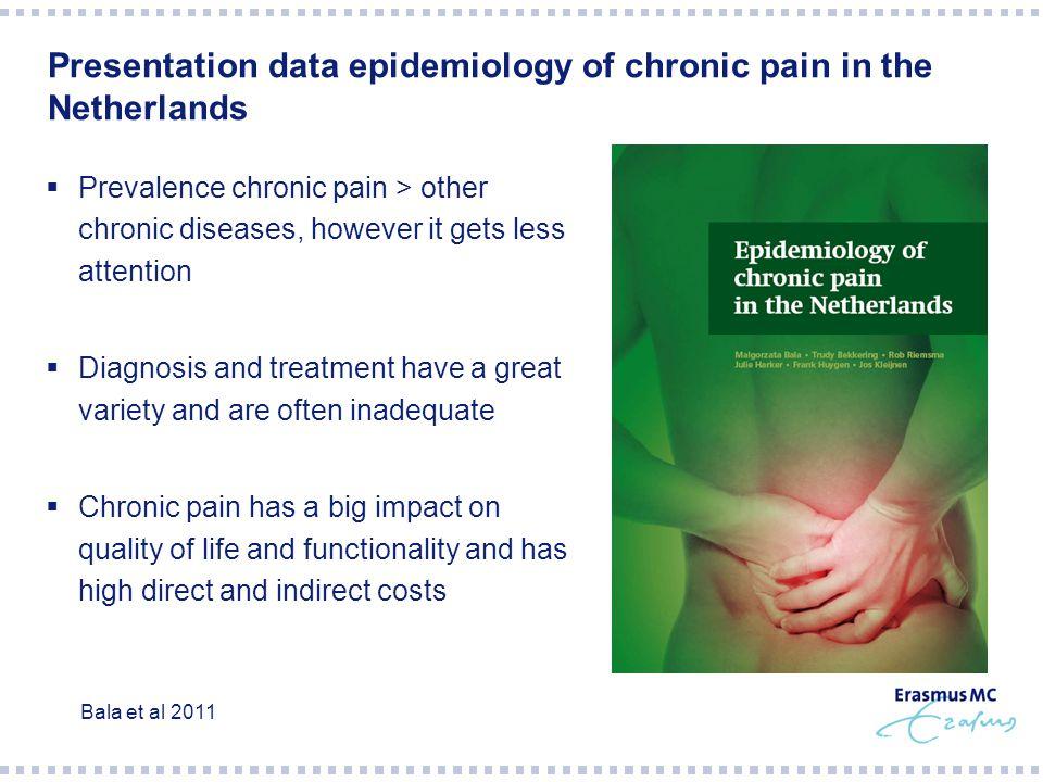 Workgroup chronic pain council NameDiscipline Dr.Dolf BoermanNeurologist Dr.