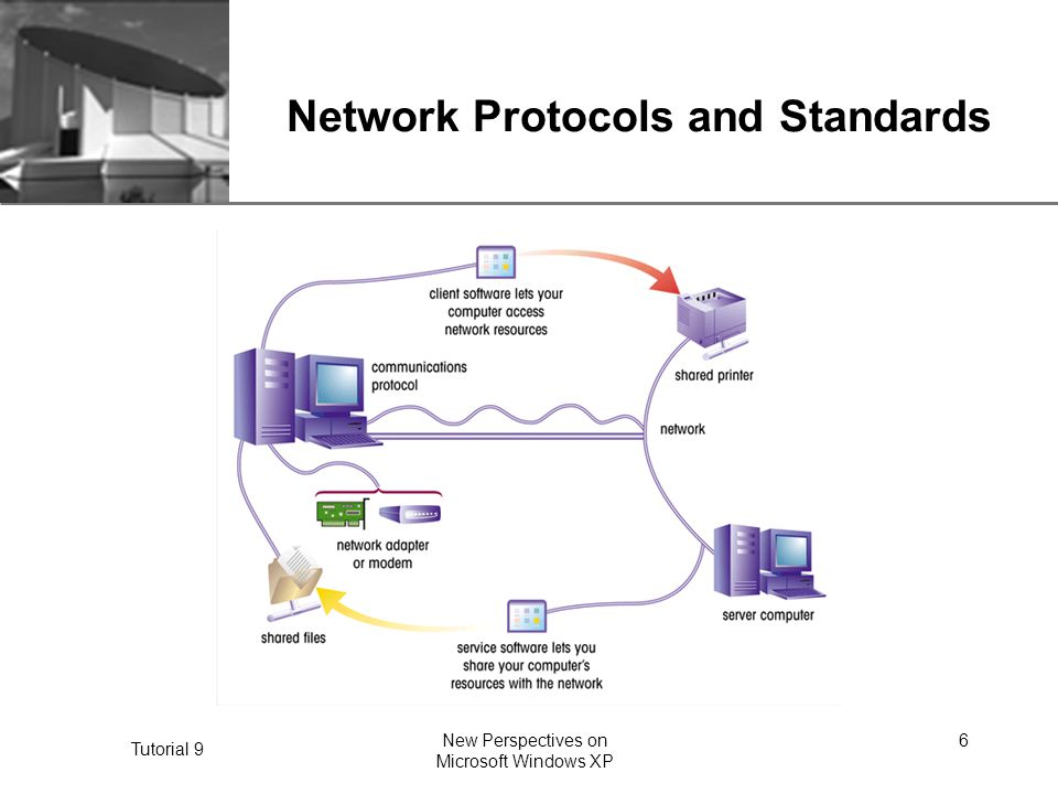XP Tutorial 9 New Perspectives on Microsoft Windows XP 7 Network Protocols and Standards Network standard- the manner in which data is handled as it travels over the network cable.