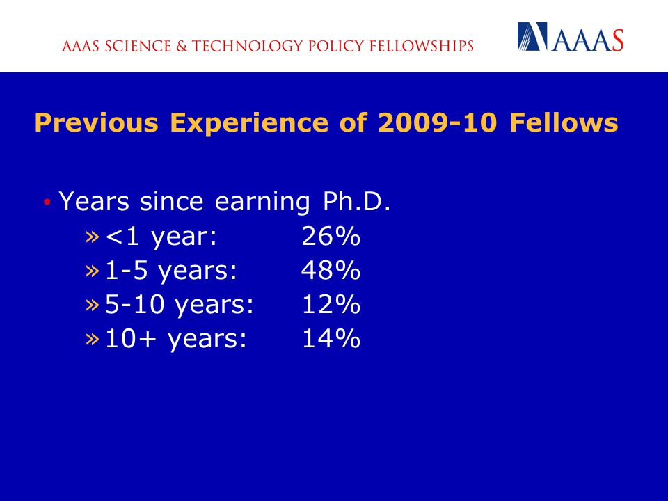 Previous Experience of 2009-10 Fellows Years since earning Ph.D.