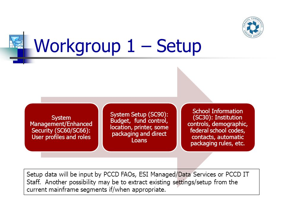 Workgroup 1 – Setup System Management/Enhanced Security (SC60/SC66): User profiles and roles System Setup (SC90): Budget, fund control, location, printer, some packaging and direct Loans School Information (SC30): Institution controls, demographic, federal school codes, contacts, automatic packaging rules, etc.