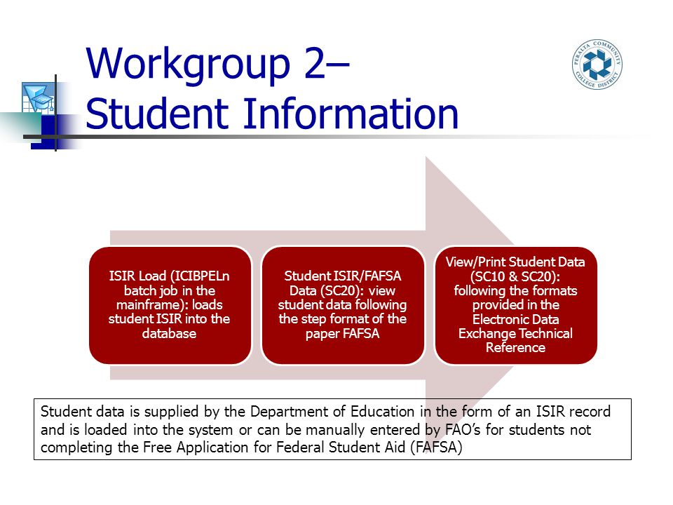 Workgroup 2– Student Information ISIR Load (ICIBPELn batch job in the mainframe): loads student ISIR into the database Student ISIR/FAFSA Data (SC20): view student data following the step format of the paper FAFSA View/Print Student Data (SC10 & SC20): following the formats provided in the Electronic Data Exchange Technical Reference Student data is supplied by the Department of Education in the form of an ISIR record and is loaded into the system or can be manually entered by FAO's for students not completing the Free Application for Federal Student Aid (FAFSA)