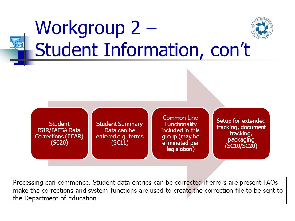 Workgroup 2 – Student Information, con't Student ISIR/FAFSA Data Corrections (ECAR) (SC20) Student Summary Data can be entered e.g.