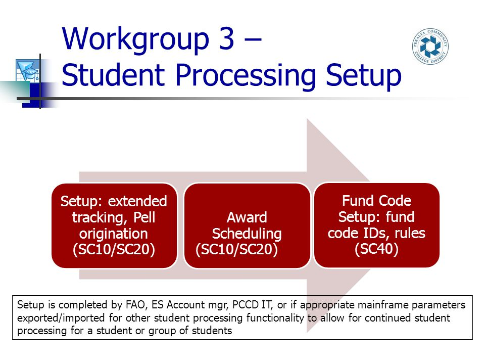 Workgroup 3 – Student Processing Setup Setup: extended tracking, Pell origination (SC10/SC20) Award Scheduling (SC10/SC20) Fund Code Setup: fund code IDs, rules (SC40) Setup is completed by FAO, ES Account mgr, PCCD IT, or if appropriate mainframe parameters exported/imported for other student processing functionality to allow for continued student processing for a student or group of students
