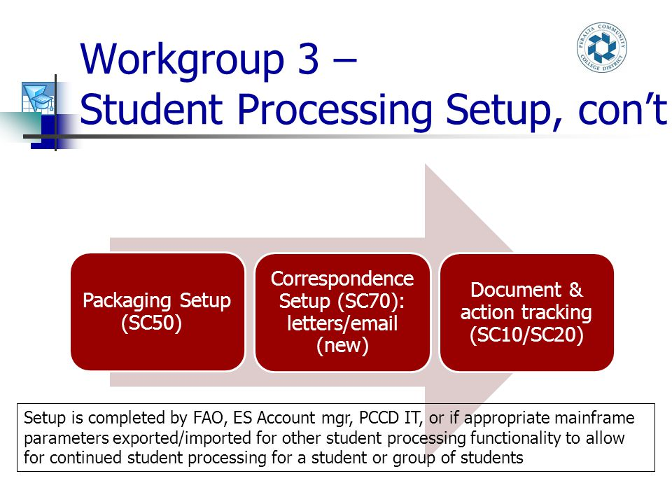Workgroup 3 – Student Processing Setup, con't Packaging Setup (SC50) Correspondence Setup (SC70): letters/email (new) Document & action tracking (SC10/SC20) Setup is completed by FAO, ES Account mgr, PCCD IT, or if appropriate mainframe parameters exported/imported for other student processing functionality to allow for continued student processing for a student or group of students