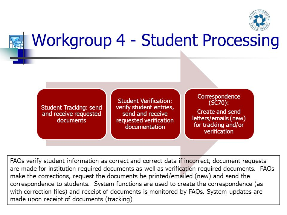 Workgroup 4 - Student Processing Student Tracking: send and receive requested documents Student Verification: verify student entries, send and receive requested verification documentation Correspondence (SC70): Create and send letters/emails (new) for tracking and/or verification FAOs verify student information as correct and correct data if incorrect, document requests are made for institution required documents as well as verification required documents.
