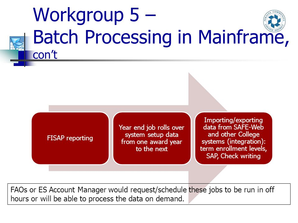 Workgroup 5 – Batch Processing in Mainframe, con't FISAP reporting Year end job rolls over system setup data from one award year to the next Importing/exporting data from SAFE-Web and other College systems (integration): term enrollment levels, SAP, Check writing FAOs or ES Account Manager would request/schedule these jobs to be run in off hours or will be able to process the data on demand.