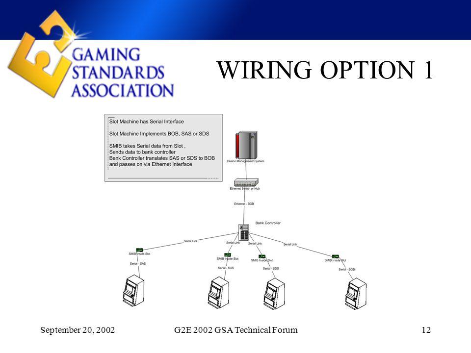 September 20, 2002G2E 2002 GSA Technical Forum12 WIRING OPTION 1