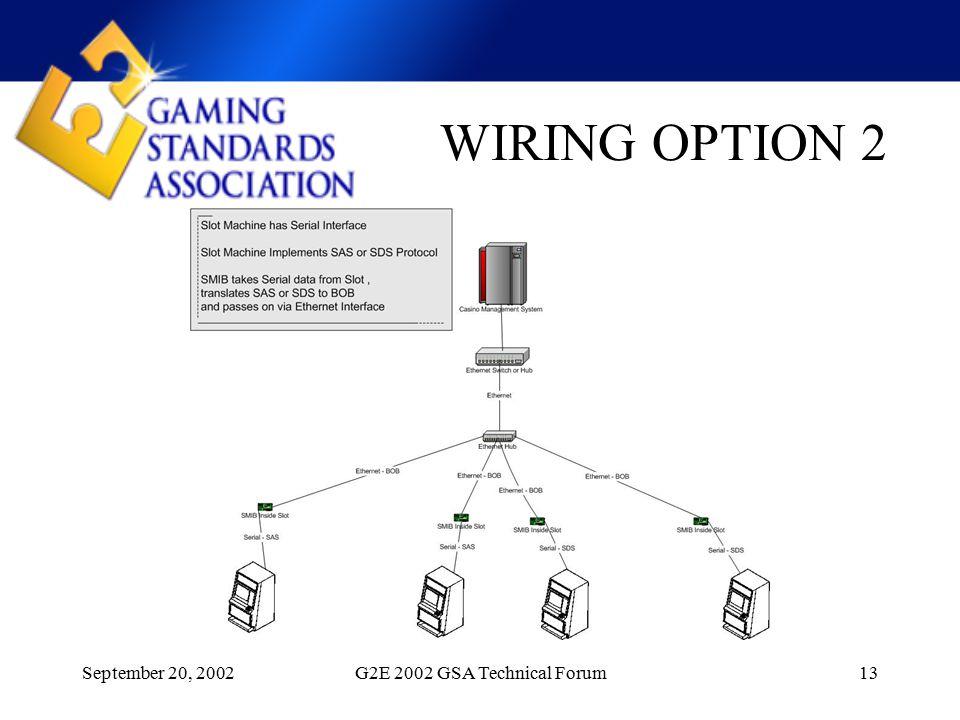 September 20, 2002G2E 2002 GSA Technical Forum13 WIRING OPTION 2