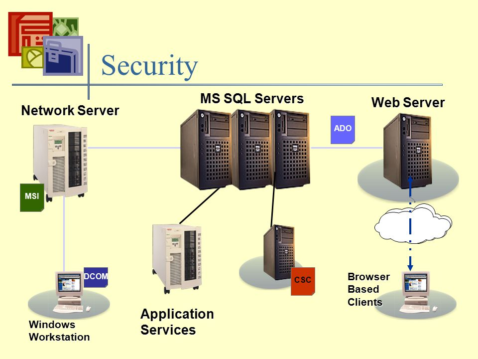 Security MS SQL Servers Web Server Application Services Windows Workstation Browser Based Clients Network Server CSC MSI DCOM ADO