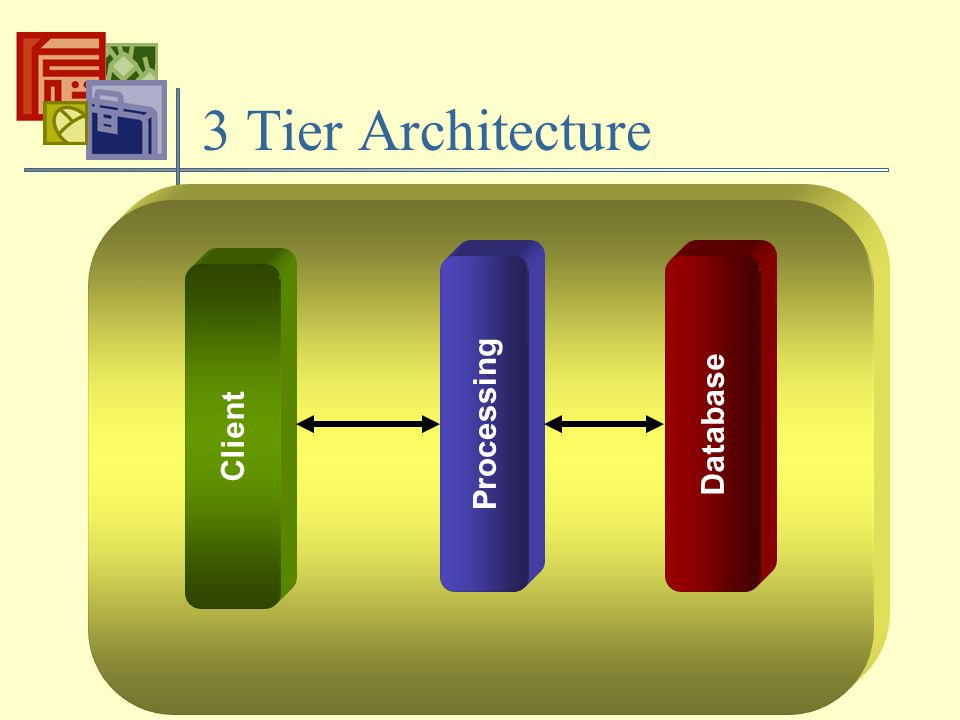3 Tier Architecture Client Processing Database