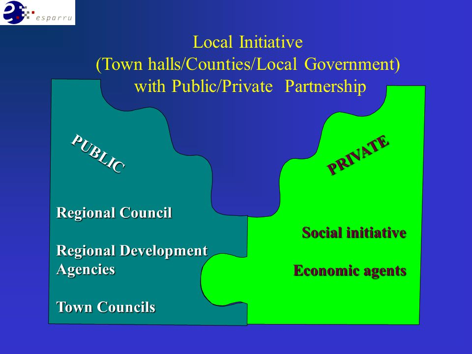 Regional Council Regional Development Agencies Town Councils PUBLIC Social initiative Economic agents PRIVATE Local Initiative (Town halls/Counties/Local Government) with Public/Private Partnership