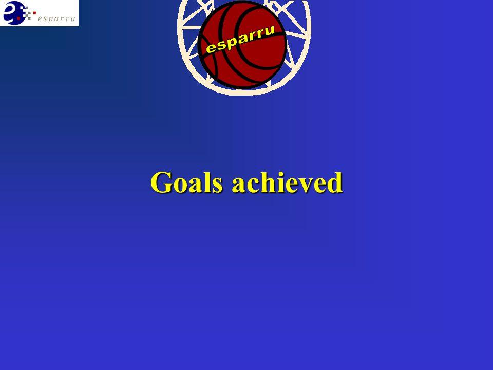 Goals achieved