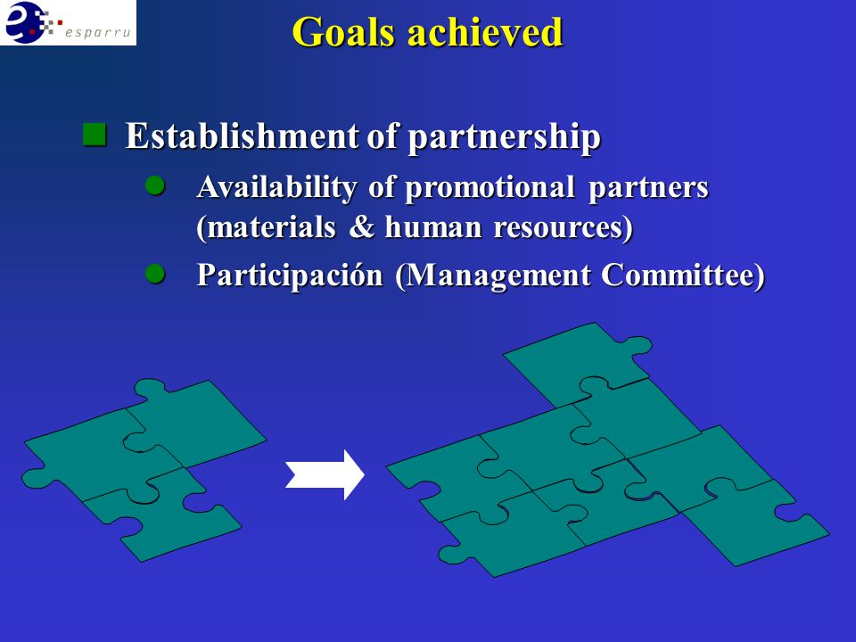 nEstablishment of partnership lAvailability of promotional partners (materials & human resources) lParticipación (Management Committee) Goals achieved
