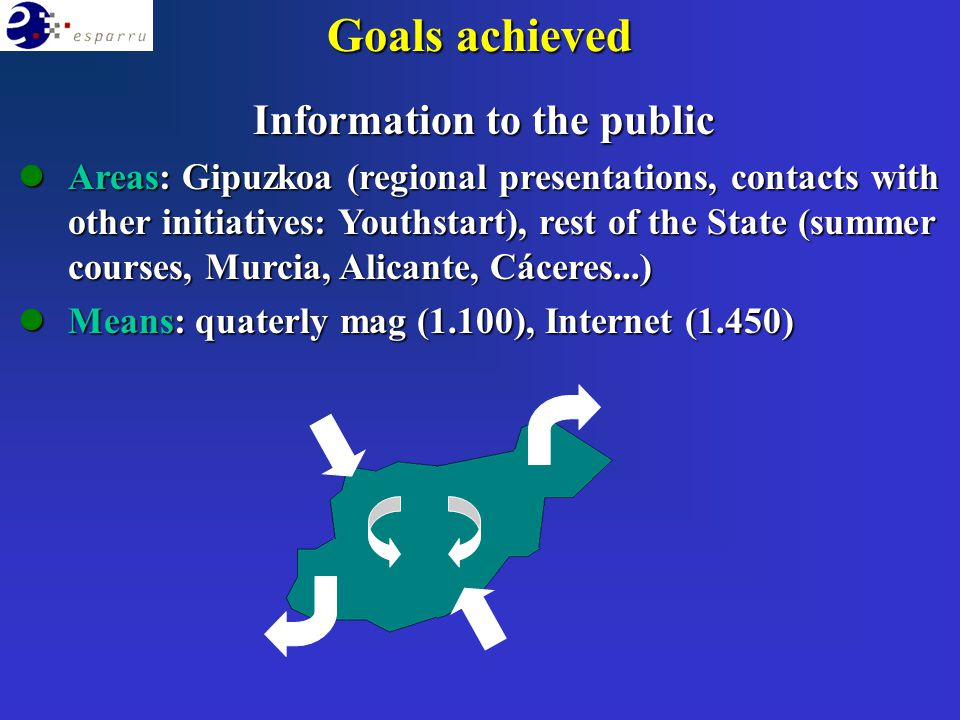 Information to the public lAreas: Gipuzkoa (regional presentations, contacts with other initiatives: Youthstart), rest of the State (summer courses, M