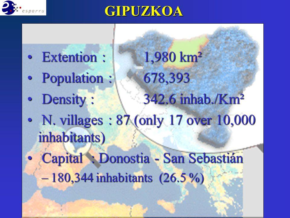 Extention : 1,980 km² Extention : 1,980 km² Population : 678,393 Population : 678,393 Density : 342.6 inhab./Km² Density : 342.6 inhab./Km² N. village