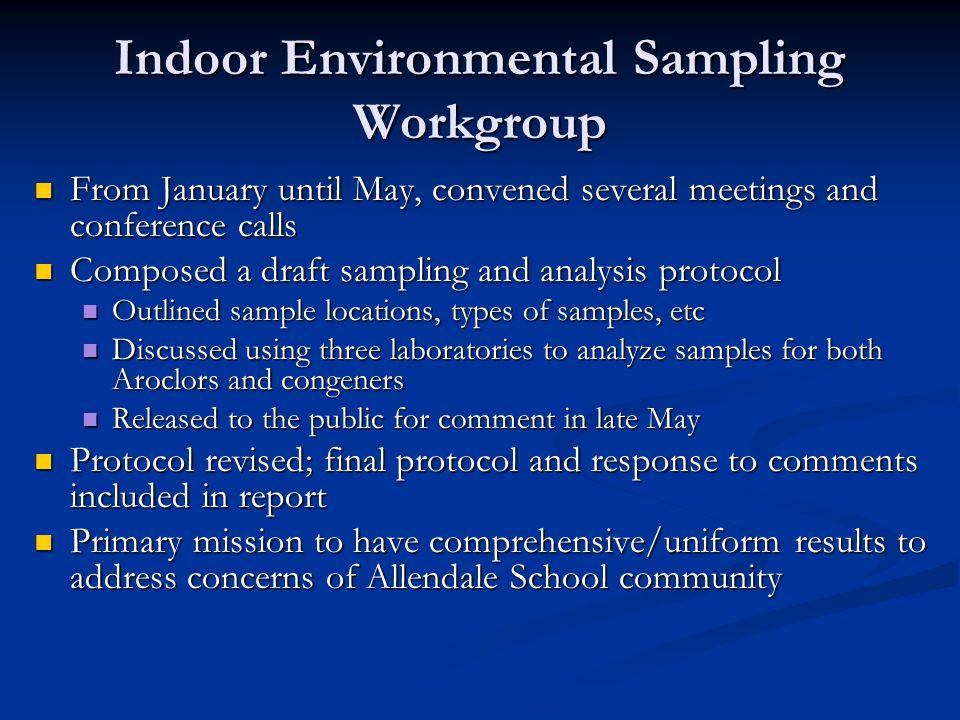 SWRI Vacuum Dust Results for Congeners LocationResultND=0ResultND=1/2 Screening Value Bag A 0.06870.534 0.4 (ATSDR CREG) 1 (ATSDR Child EMEG) 10 (ATSDR Adult EMEG) 2 (MDEP) Bag B 0.06010.502 Results in mg/kg