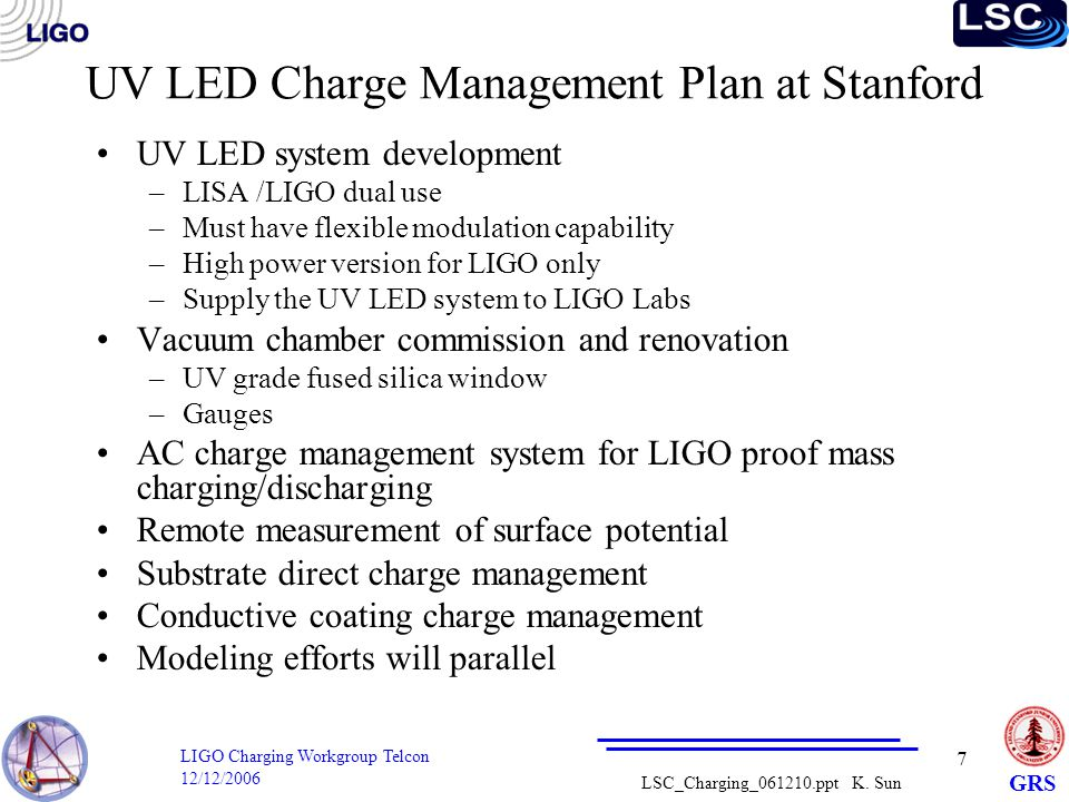 LIGO Charging Workgroup Telcon 12/12/2006 7 GRS LSC_Charging_061210.ppt K.