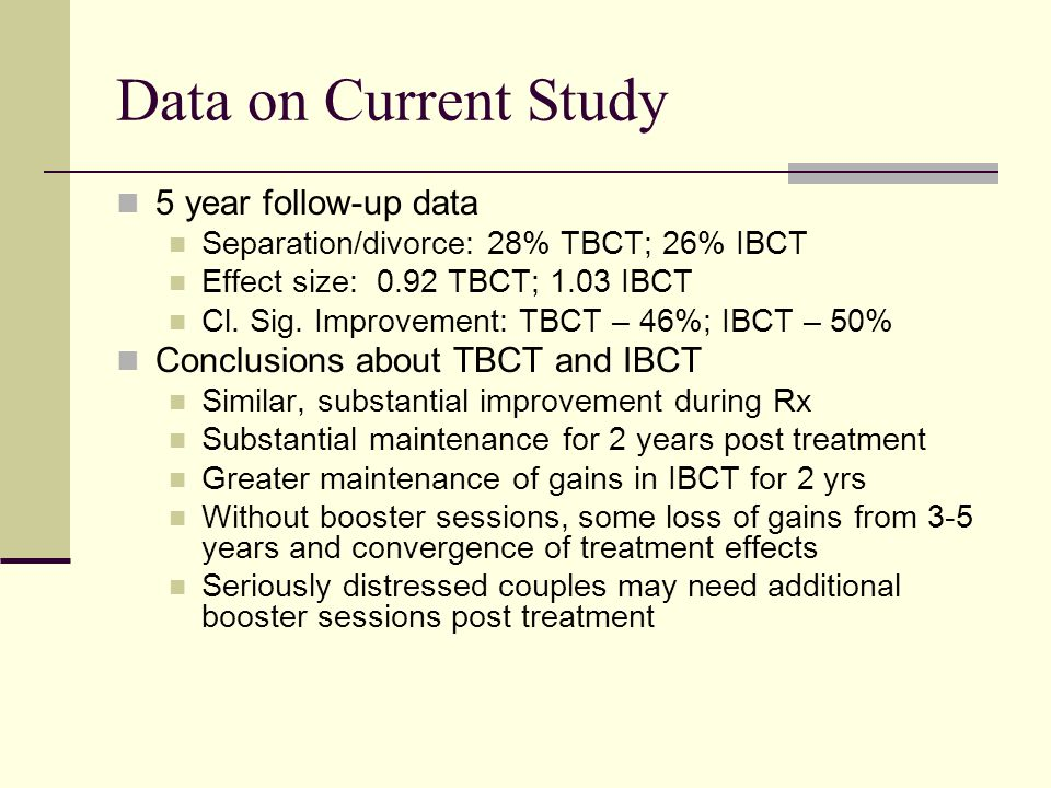 Data on Current Study 5 year follow-up data Separation/divorce: 28% TBCT; 26% IBCT Effect size: 0.92 TBCT; 1.03 IBCT Cl. Sig. Improvement: TBCT – 46%;