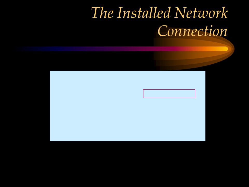 The Installed Network Connection