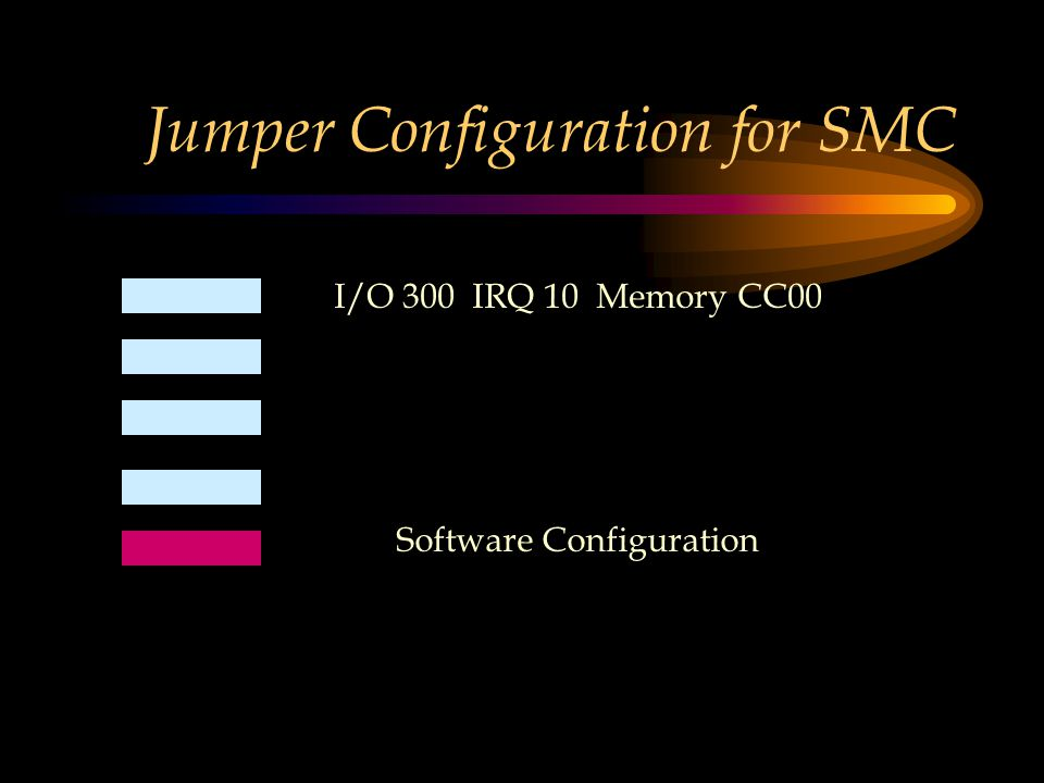 Jumper Configuration for SMC I/O 300 IRQ 10 Memory CC00 Software Configuration