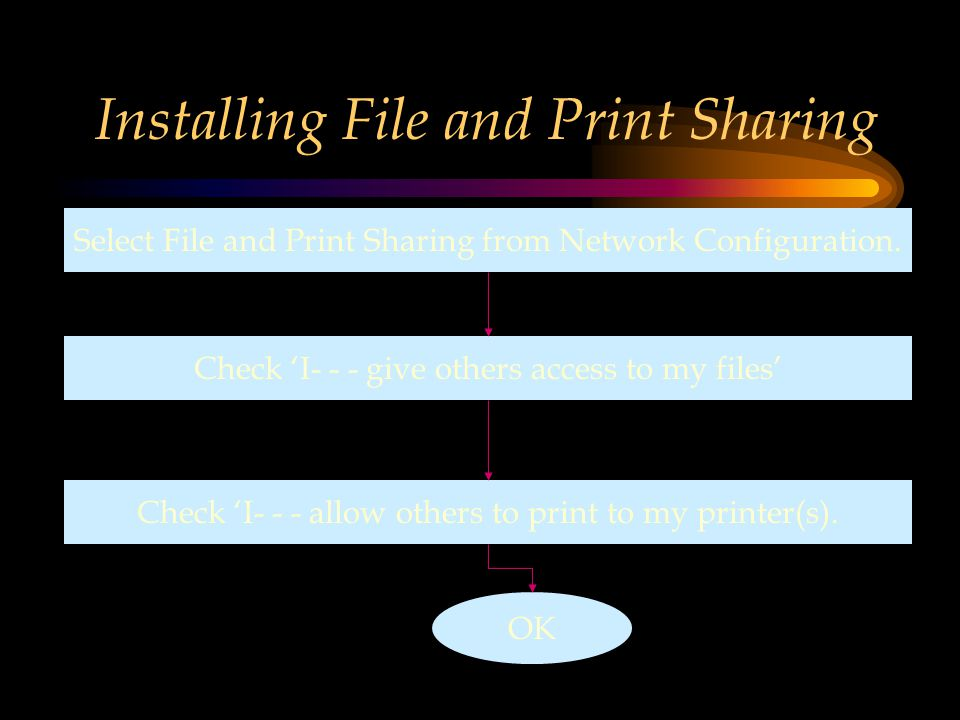 Installing File and Print Sharing Select File and Print Sharing from Network Configuration.