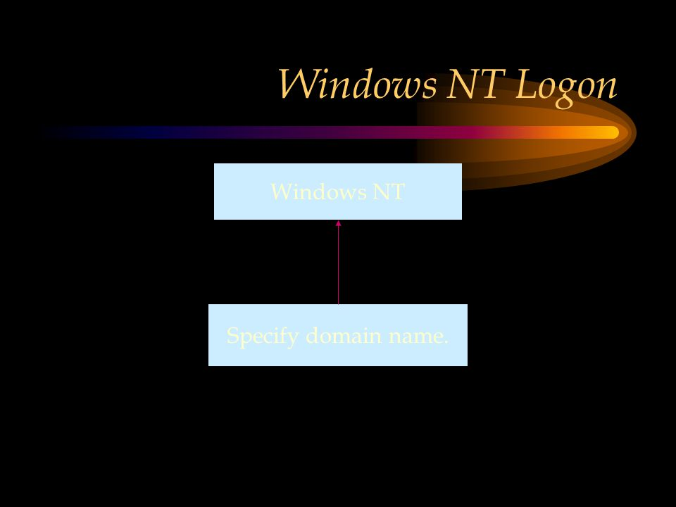 Windows NT Logon Windows NT Specify domain name.