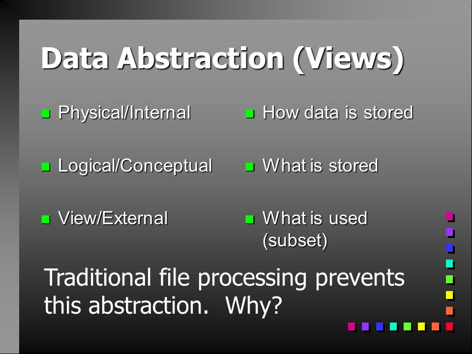 Data Abstraction (Views) n Physical/Internal n Logical/Conceptual n View/External n How data is stored n What is stored n What is used (subset) Traditional file processing prevents this abstraction.