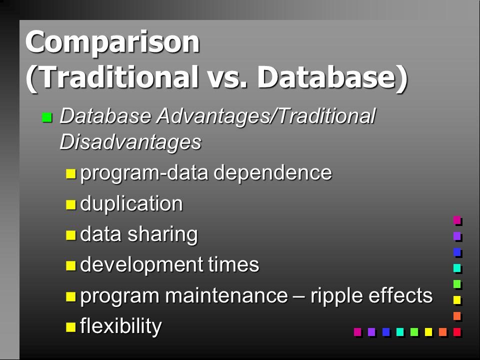Comparison (Traditional vs. Database) n Database Advantages/Traditional Disadvantages n program-data dependence n duplication n data sharing n develop