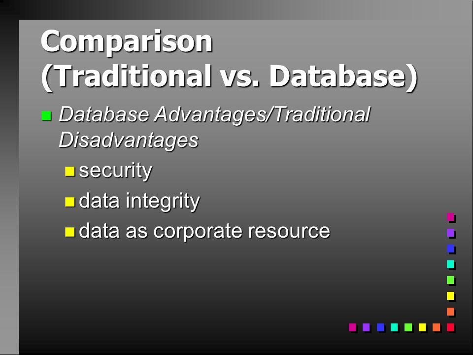 Comparison (Traditional vs.