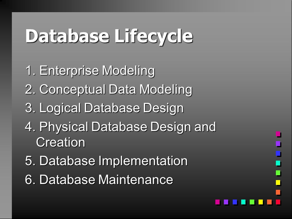 Database Lifecycle 1. Enterprise Modeling 2. Conceptual Data Modeling 3.