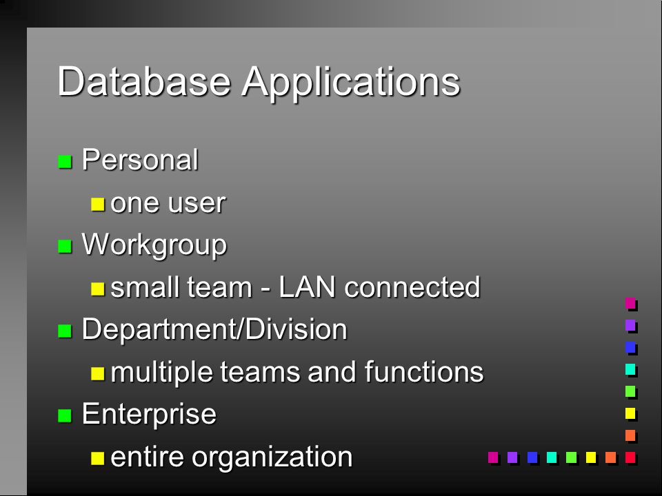 Database Applications n Personal n one user n Workgroup n small team - LAN connected n Department/Division n multiple teams and functions n Enterprise n entire organization
