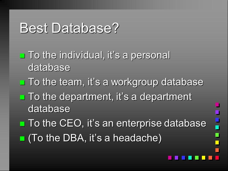 Best Database.