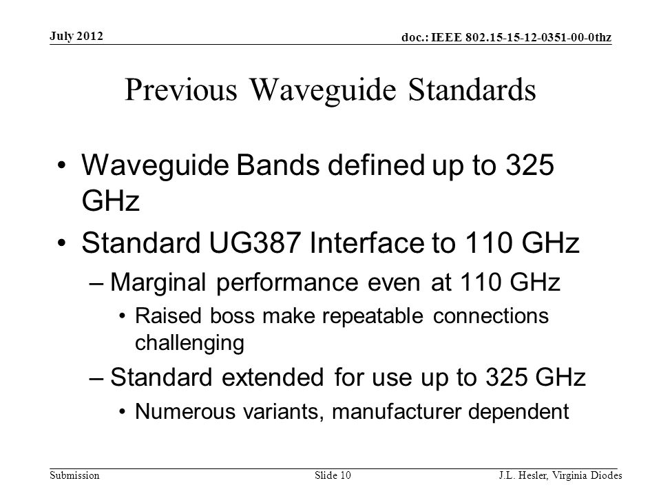 doc.: IEEE 802.15-15-12-0351-00-0thz Submission Previous Waveguide Standards Waveguide Bands defined up to 325 GHz Standard UG387 Interface to 110 GHz