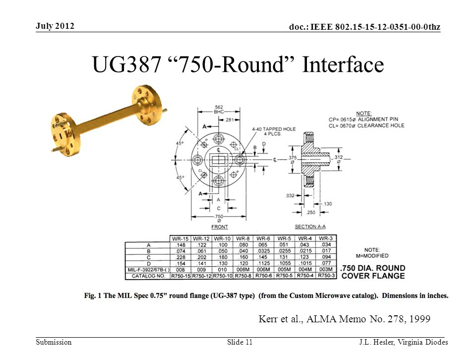 "doc.: IEEE 802.15-15-12-0351-00-0thz Submission UG387 ""750-Round"" Interface July 2012 J.L. Hesler, Virginia Diodes Slide 11 Kerr et al., ALMA Memo No."