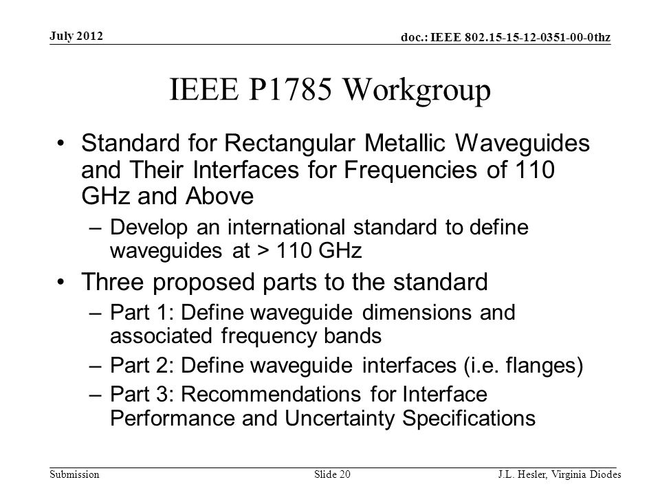 doc.: IEEE 802.15-15-12-0351-00-0thz Submission IEEE P1785 Workgroup Standard for Rectangular Metallic Waveguides and Their Interfaces for Frequencies