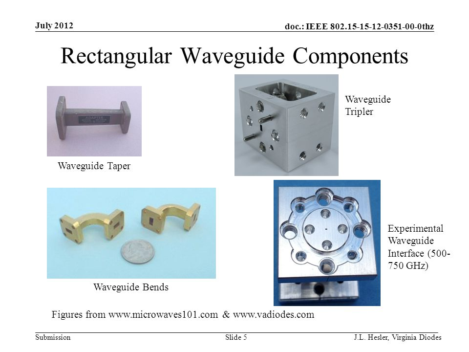 doc.: IEEE 802.15-15-12-0351-00-0thz Submission Rectangular Waveguide Components July 2012 J.L. Hesler, Virginia Diodes Slide 5 Figures from www.micro
