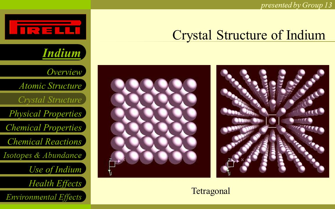 presented by Group 13 Atomic Structure Crystal Structure Physical Properties Chemical Properties Overview Indium Isotopes & Abundance Use of Indium Health Effects Environmental Effects Chemical Reactions Crystal Structure of Indium Tetragonal