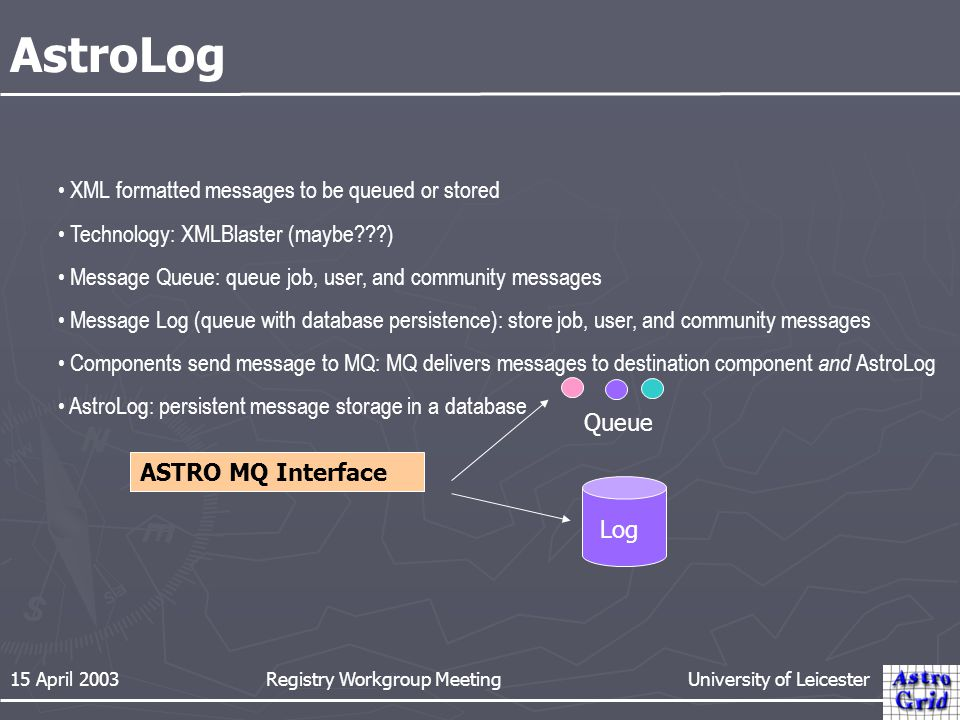 15 April 2003 Registry Workgroup Meeting University of Leicester AstroLog XML formatted messages to be queued or stored Technology: XMLBlaster (maybe?